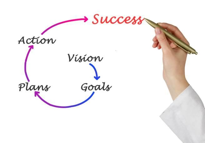 Organizational-Strategy