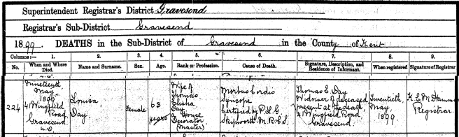 Louisa Day Death Certificate