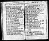 New Zealand Electoral Rolls 1957