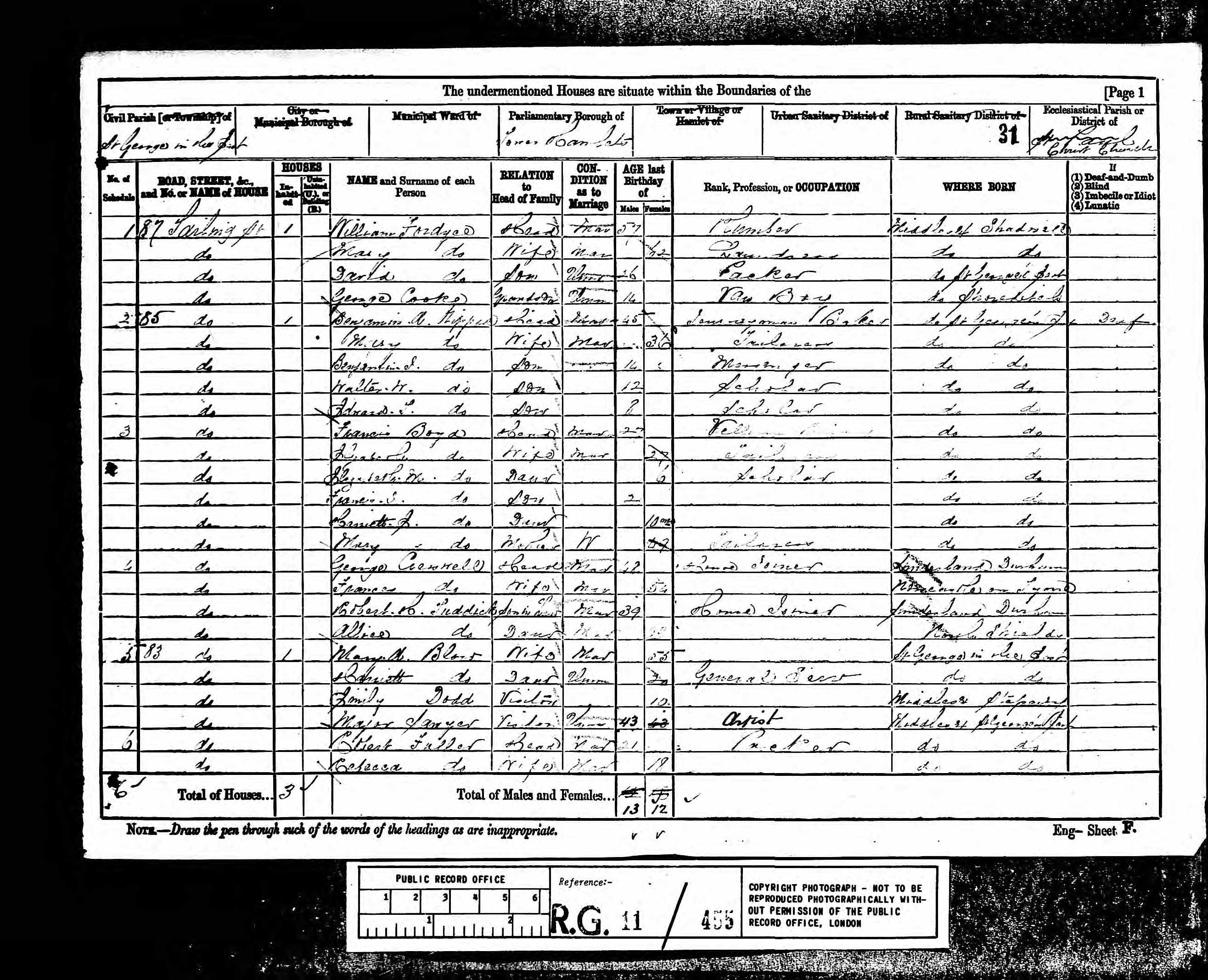 Emily Dodd Butterworth Census Return 1881
