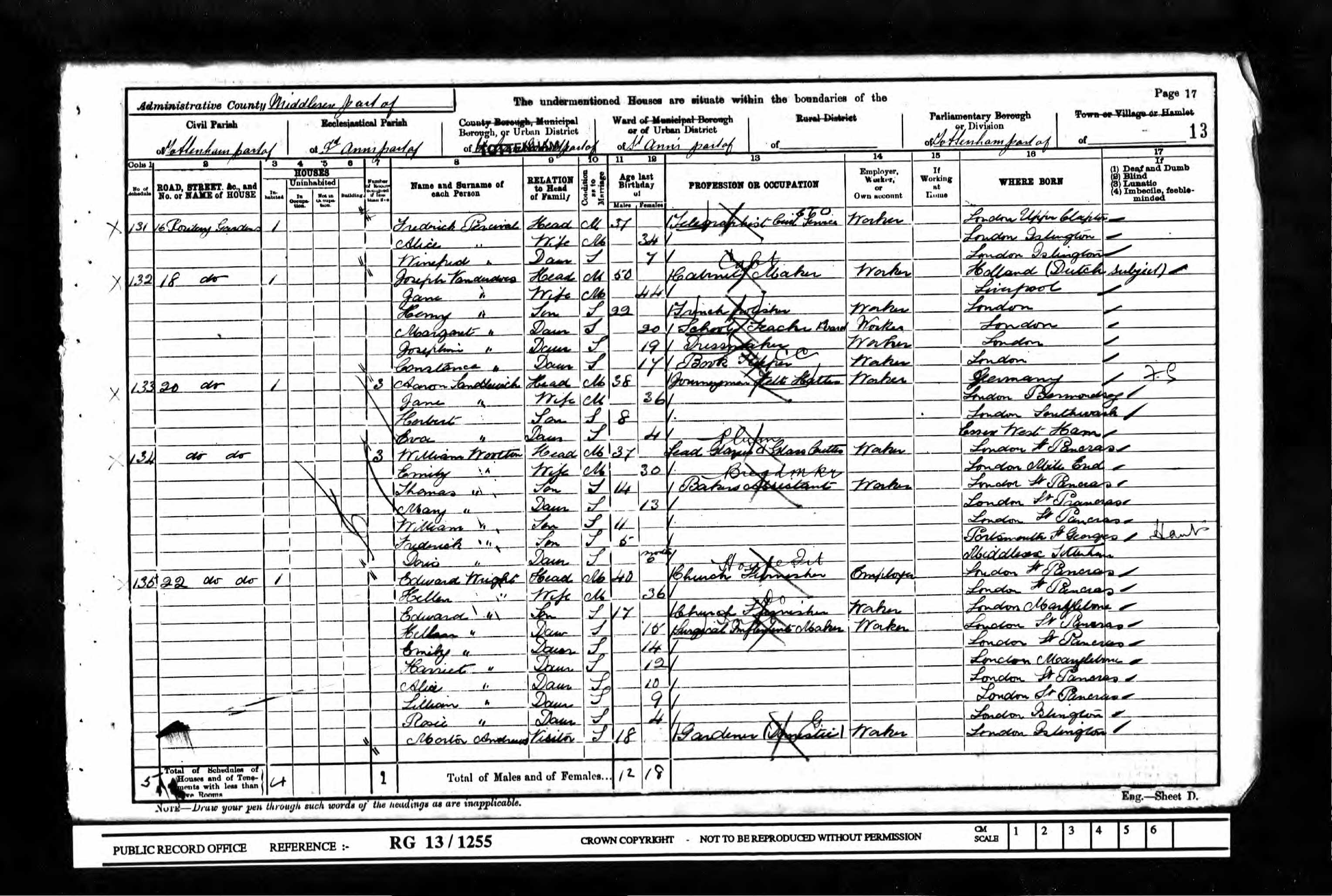Emily Dodd Butterworth Census Return 1901