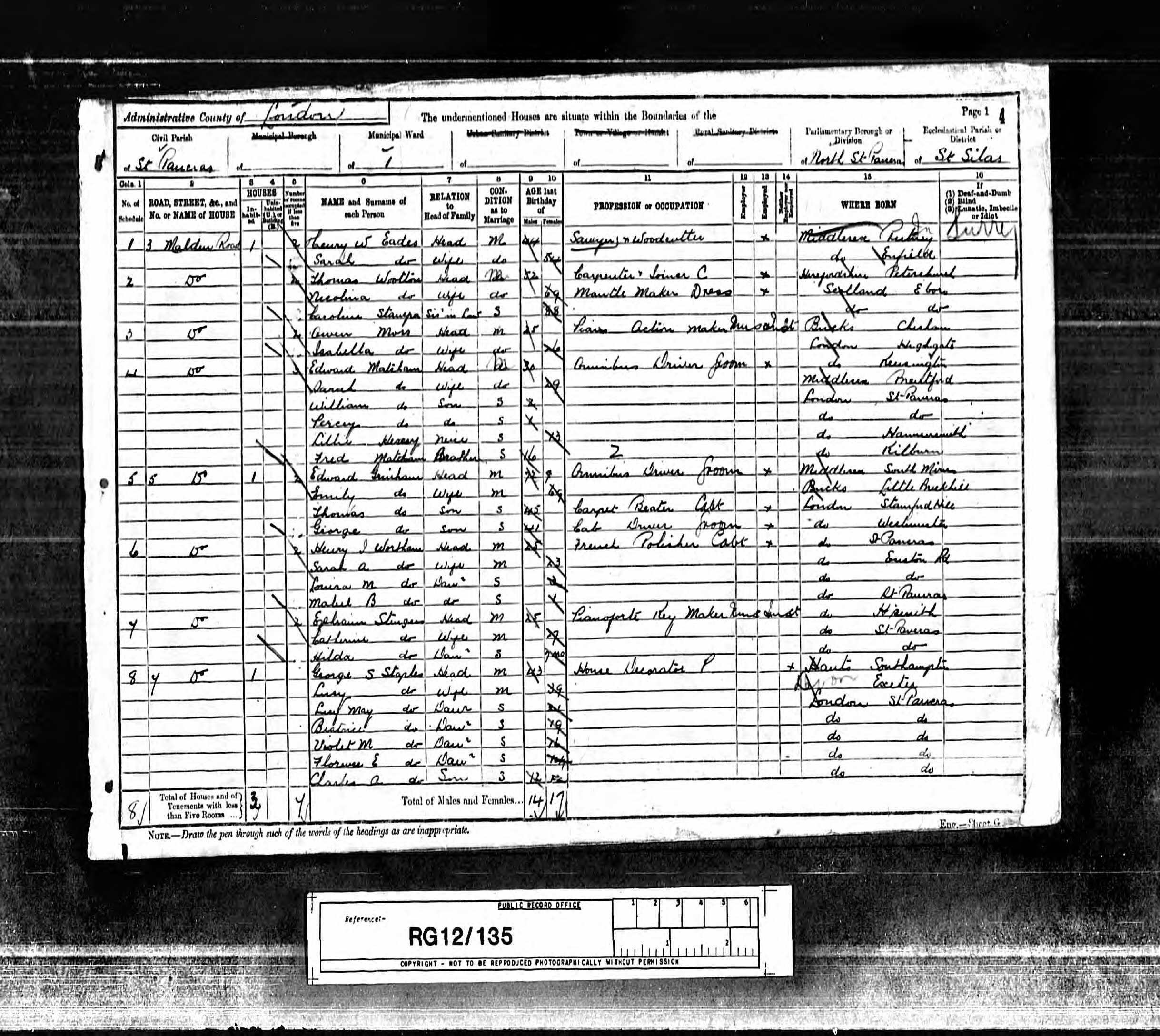 Nicolina Elizabeth Stampa Census Return 1891